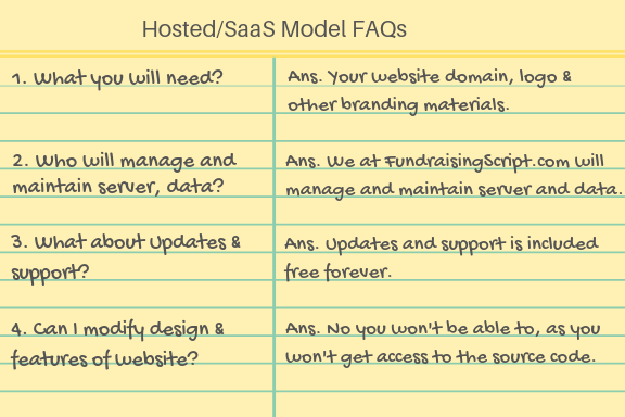 Crowdfunding Software Hosted/SaaS Model FAQs